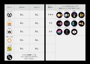 gear-hyou-2-2